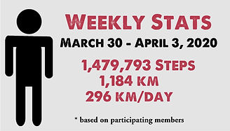 Weekly Stats.jpg