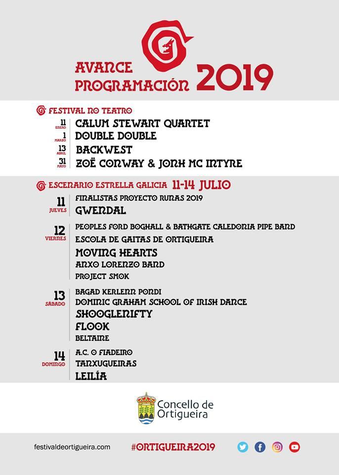 Festival de Ortigueira 2019