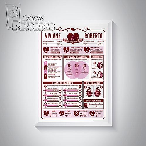 Poster Infográfico da Relação, cor cabernet, moldura branca