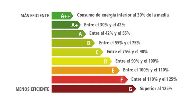 ACQUAeNER eficiencia energética