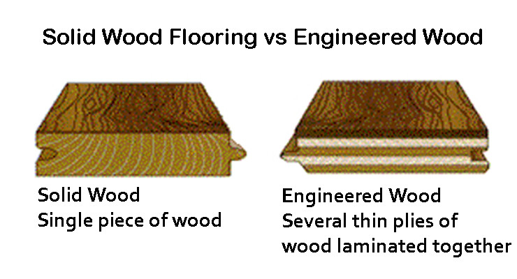 How Durable Is Engineered Hardwood Flooring?