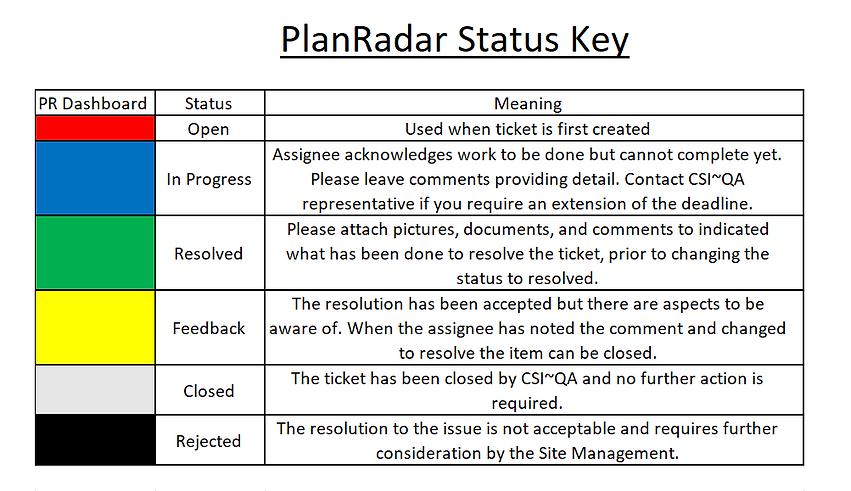 PlanRadar Status Key 5.png