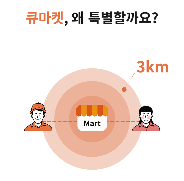 3km.png
