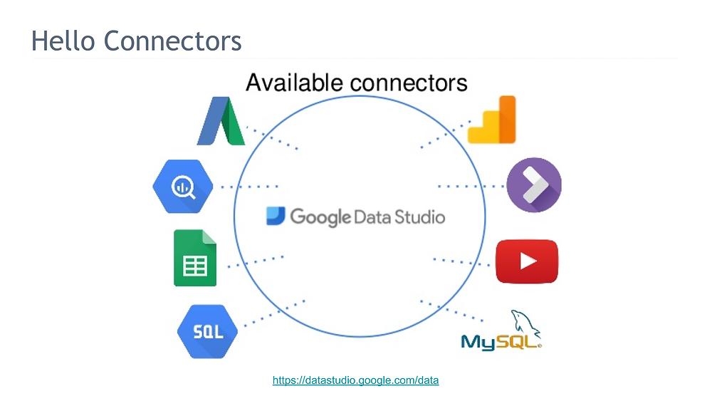 DataStudio 扮演多數據源數據存取平台角色