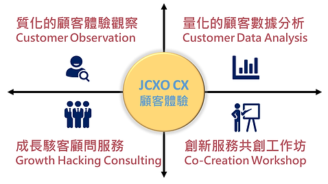 JCXO_Vision_Service_Items_20210707.png