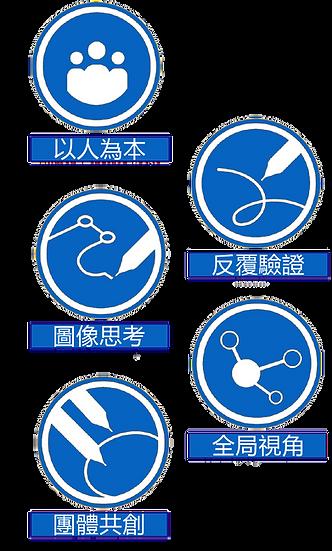 5_Principles_Blue_Trans.png