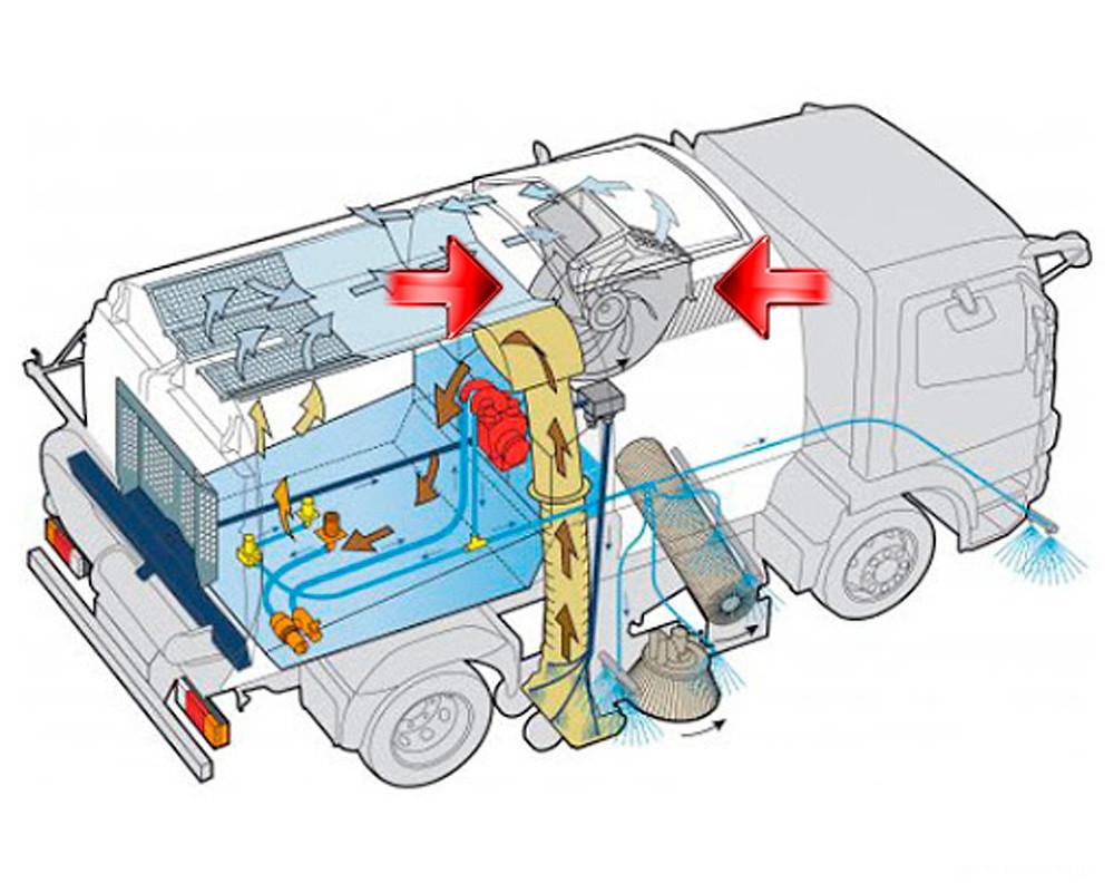 Ремонт крыльчатки подметально-уборочной машины