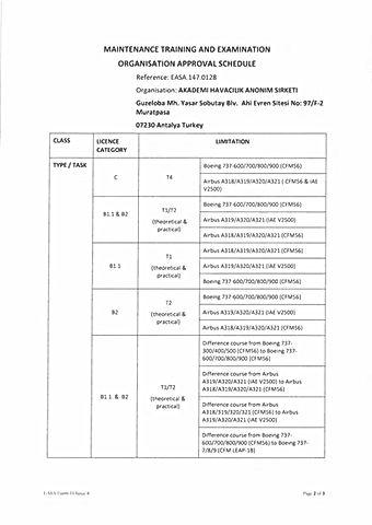 Akademi Havacilik EASA.147.0128 (1)-3.jp