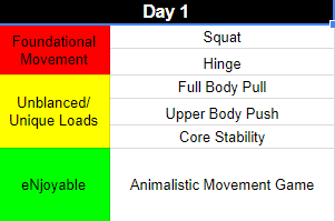 Example: Day 1 of our younger kids program structure