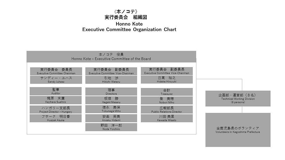 組織図_BW.jpg