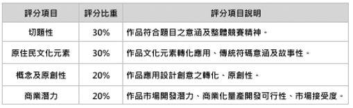 評審項目.jpg