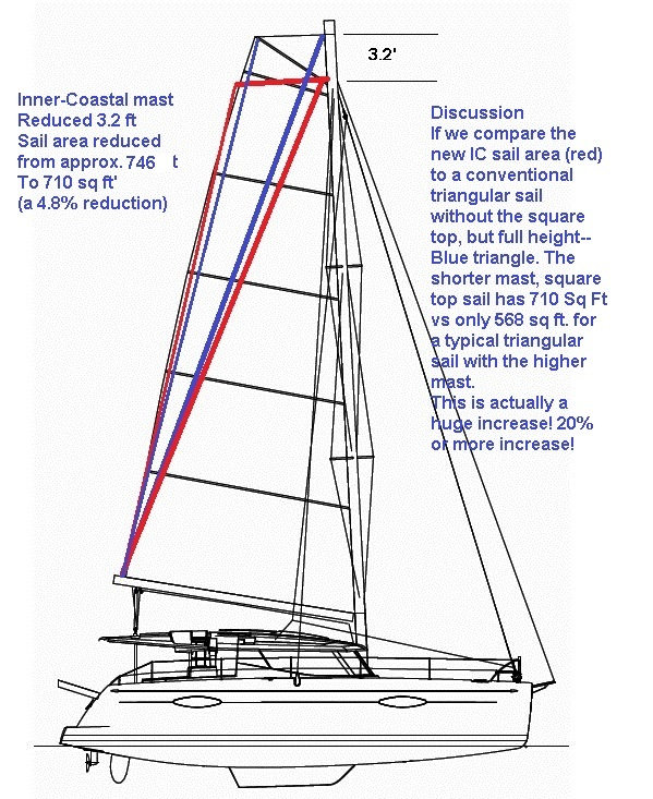 Helia 44 IC - new mast