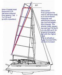 Helia 44 IC design