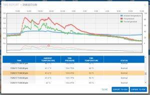 LiveTPMS-Graph-Report-300x190.jpg