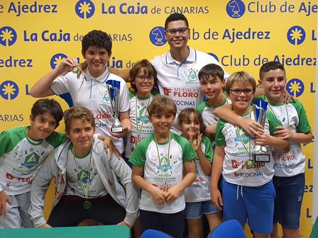 El CEIP La Garita campeón de La Liga Insular por equipos sub8-16