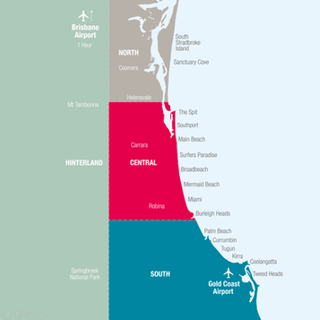 Differences between the Northern, Western, Central and Southern Gold Coast explained.