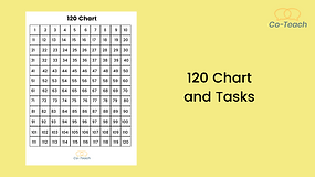 120 Chart Intro.png