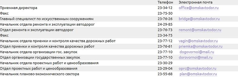 Screenshot_2019-03-25 Контакты.png