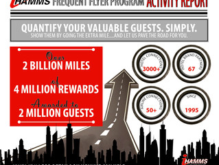 Billions and Millions of Miles and Rewards!