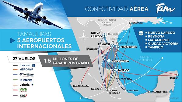 conectividad-aerea.png