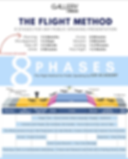 THE FLIGHT METHOD image.png