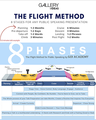 THE FLIGHT METHOD image.png
