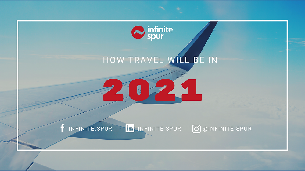 How would we travel in 2021