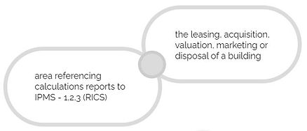 area referncing calculation reports - IPMS - 1 - 2 - 3 - RICS - by Ambit Surveys