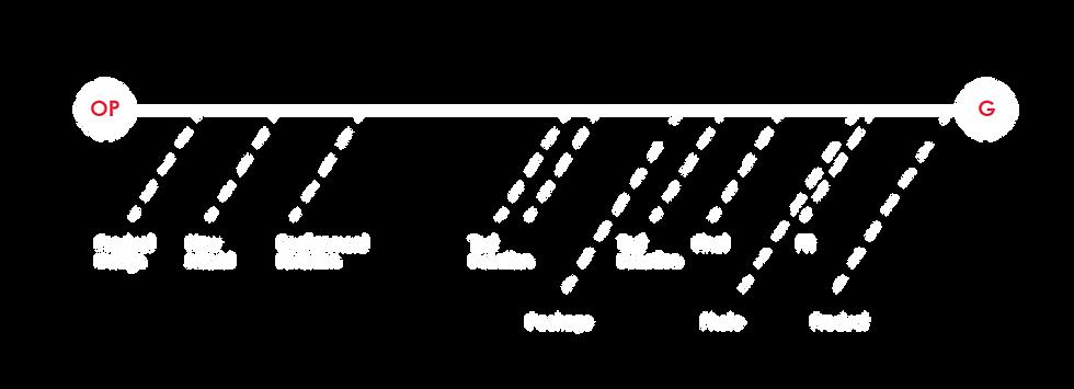 流程圖-01.png