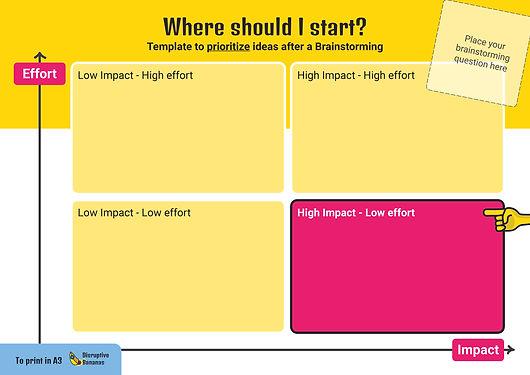 Idea prioritization-02.jpg