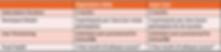 Screenshot 2020-06-03 09.53.04.png
