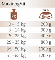 FU_Maxidogvit (1).png
