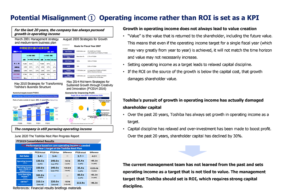 Toshiba target operating income rather than ROI as a KPI