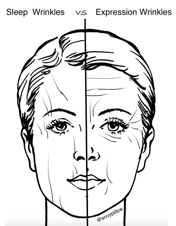 sleep wrinkles vs aging wrinkls