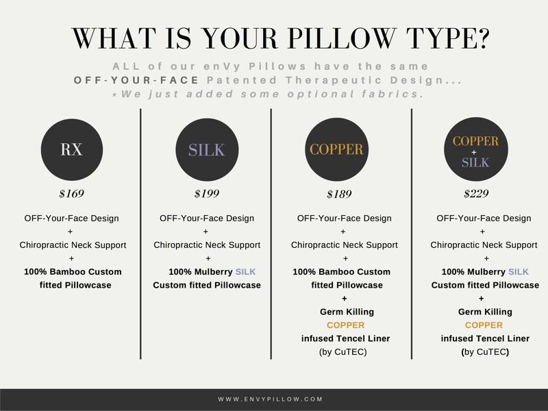 enVy Pillow compariosn