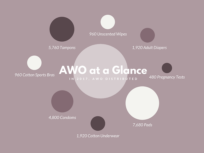 AWO at a Glance.png