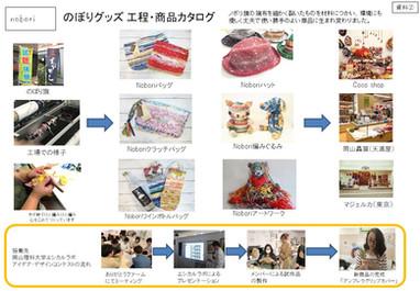 ESD岡山アワード2019応募資料