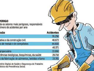 GESTÃO DE SSO – PROGRAMAS DE PREVENÇÃO DE FATALIDADES