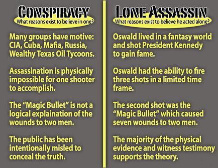 jfk conspiracy lone assassin