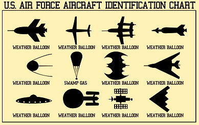 us air force aircraft identification chart weather balloon