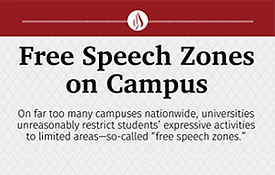 free speech zones on campus