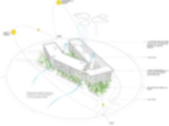 Sustainable Axo Final Version.jpg