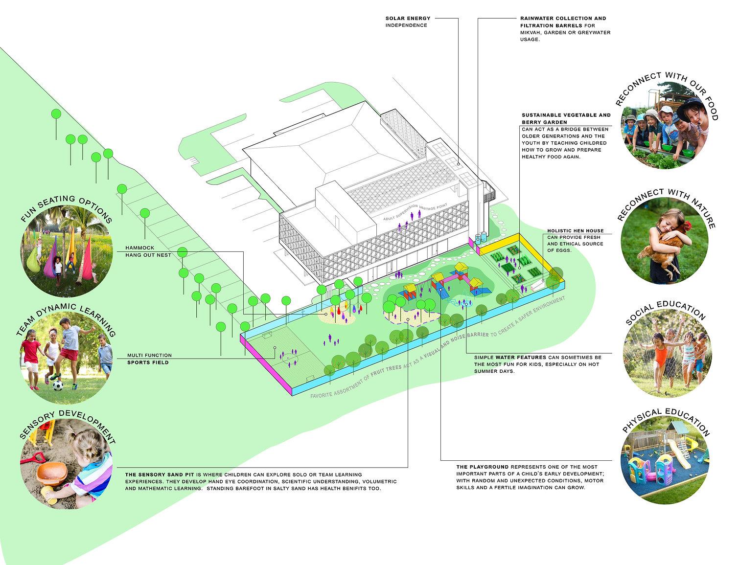 holistic back yard proposal-01-01.jpg