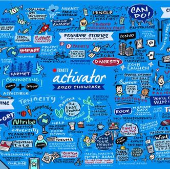 RMIT Activator Circular Economy Startup Cohort