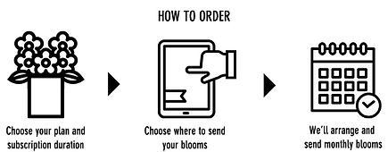 how to order mb.png