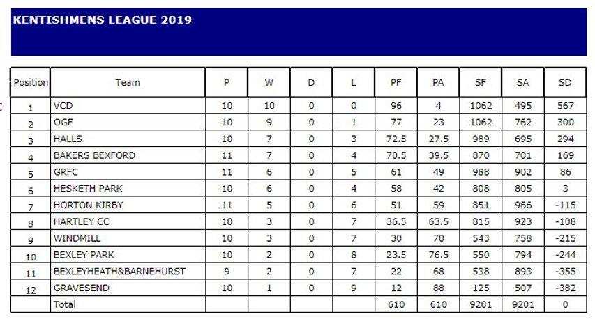 Kentish Mens League.JPG