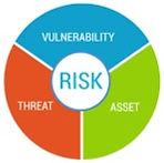 risk%20assessment%20pic_edited.jpg