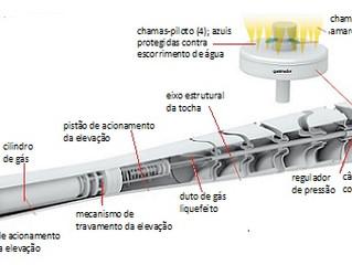 A tecnologia por trás do design da tocha olímpica