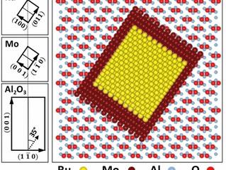 Descoberto novo elemento magnético a temperatura ambiente