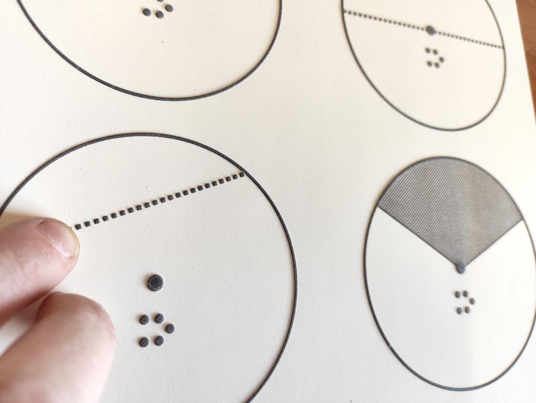 Disegni tattili a rilievo per libri scolastici
